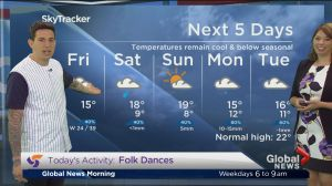 Global News Morning weather forecast: Friday, June 2