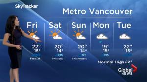 BC Evening Weather Forecast: Aug 4