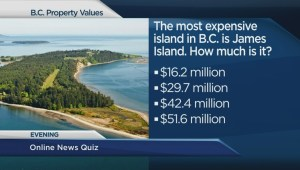 Weekly Quiz: Do you know what cities in B.C. have the most expensive homes?