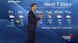 Global Edmonton weather forecast: June 23