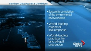 Northern Gateway decision: BC conditions of approval