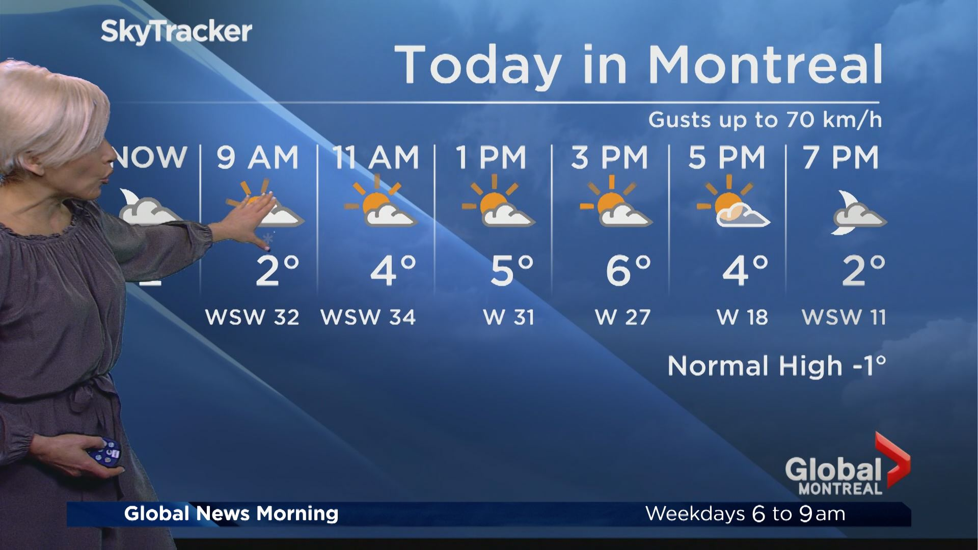 Montreal Weather Global News Morning Weather Forecast Monday February 24