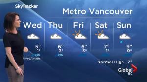 BC Evening Weather Forecast: Jan 24