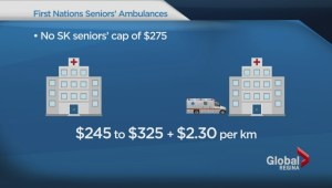 Gap in funding means First Nations seniors face high ambulance costs