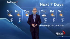 Edmonton Weather Forecast: Feb 13