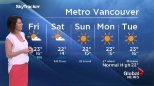 BC Evening Weather Forecast: Jul 21
