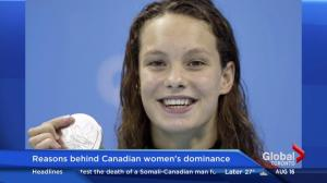 Reasons behind Canadian women's dominance