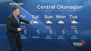 Kelowna Weather Forecast: February 16
