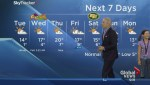 Our young reporters tackle weather forecast