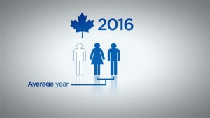 New Ipsos poll says two thirds of Canadians thought 2016 was 'average' year