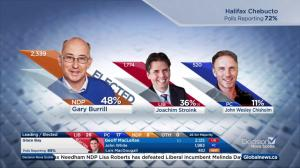 Nova Scotia election: NDP leader Gary Burrill elected in Halifax Chebucto