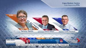 Nova Scotia election: Recapping the NDP's gains