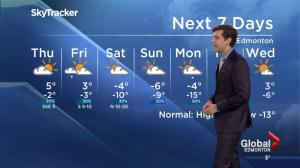 Global Edmonton weather forecast: Jan. 18
