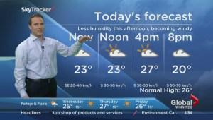 Morning weather forecast: July 28, 2015