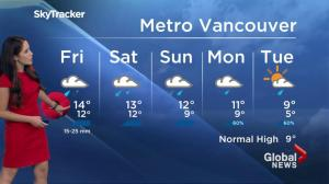 BC Evening Weather Forecast: Nov 10