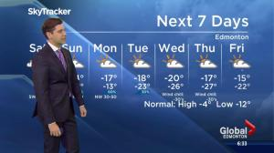Edmonton Weather Forecast: Dec. 2