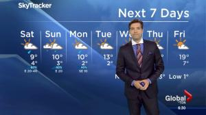 Edmonton Weather Forecast: April 22