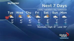 Saskatoon weather outlook: record breaking heat possible this week
