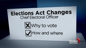 Battle over electoral reform