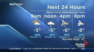 Morning News weather forecast: Dec 11