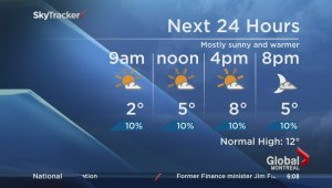Morning News weather forecast: April 17