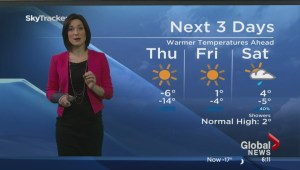 Local weather forecast: Thu, March 6