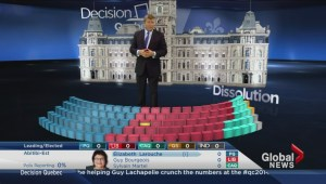 Decision Quebec: Breaking down the Quebec legislature