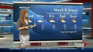 Morning News weather forecast: Dec 4