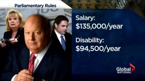 Cost of Mike Duffy's benefits
