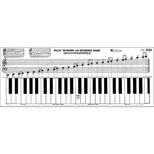 Full Piano Notes Chart \u2013 Music