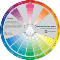 2017 Interior Designer Cost | Interior Decorator Cost