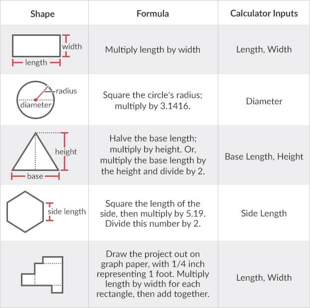 2019 Concrete Calculator Concrete Estimator How Much Concrete Do