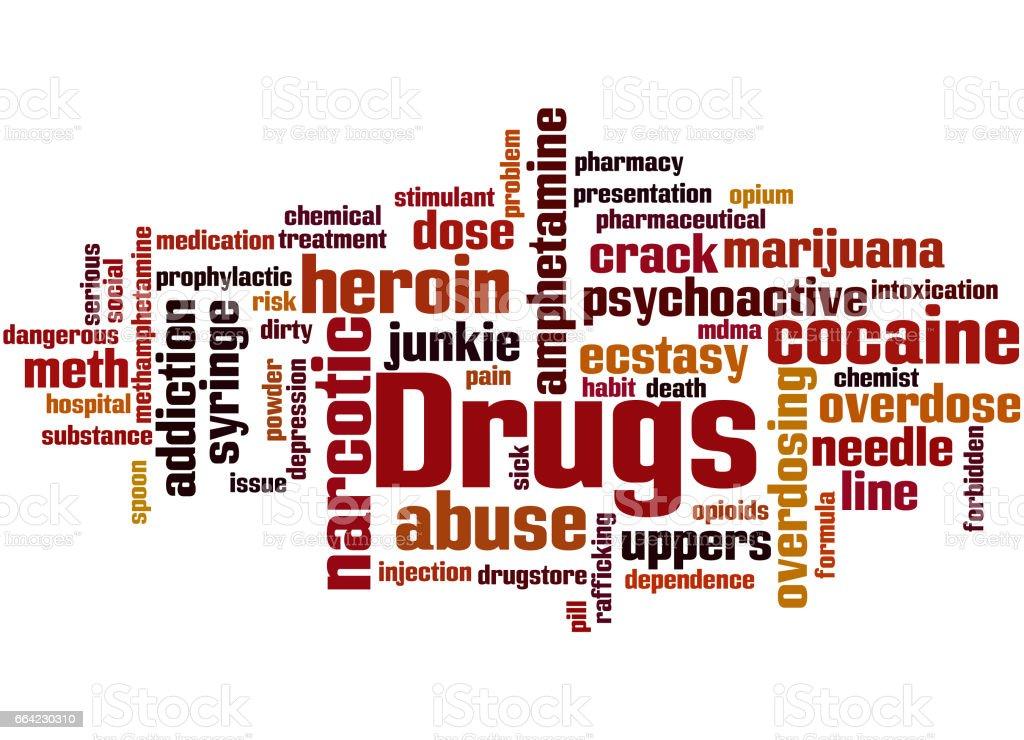medication words