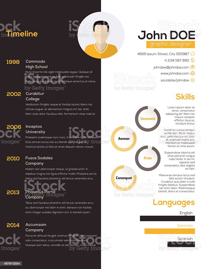 resume title for curriculum vitae