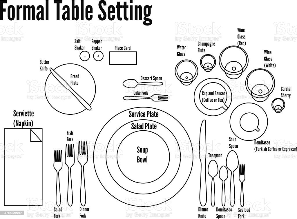 Diagram Of A Formal Table Setting Vector Stock Vector Art
