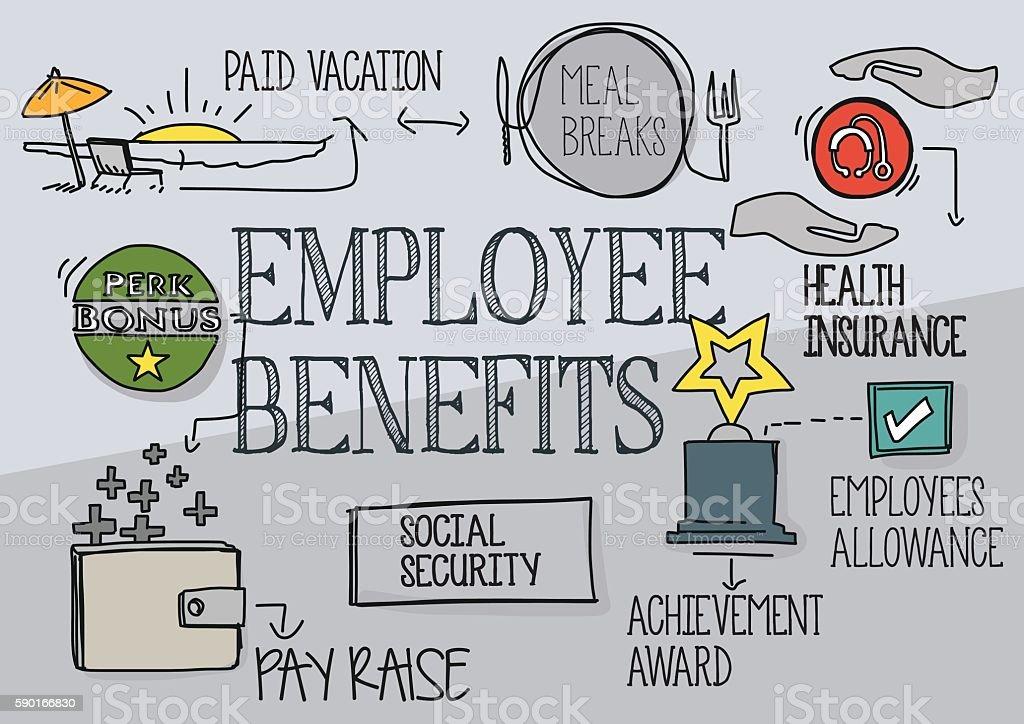 Top 60 Employee Benefits Clip Art, Vector Graphics and Illustrations - iStock