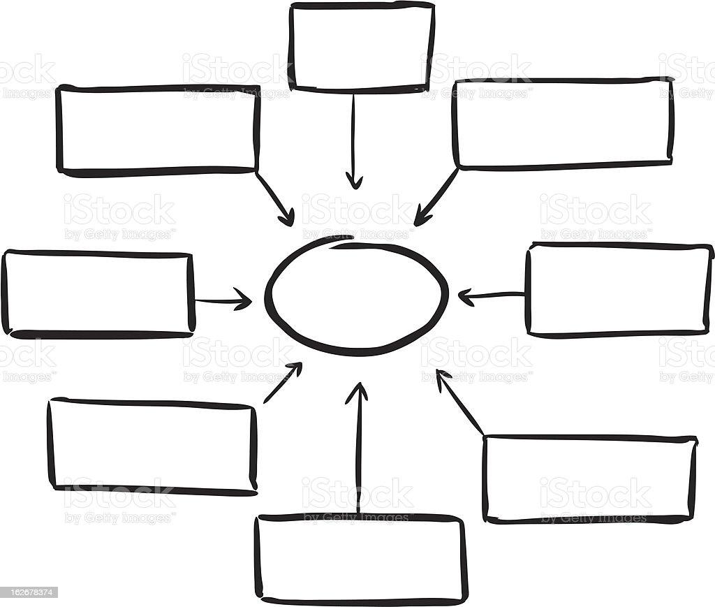 blank saere diagram