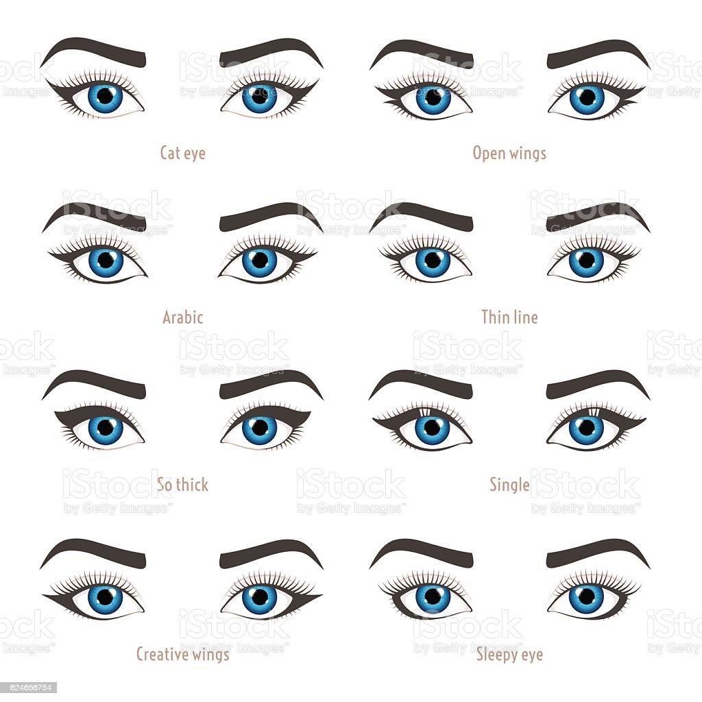 diagram for eye makeup