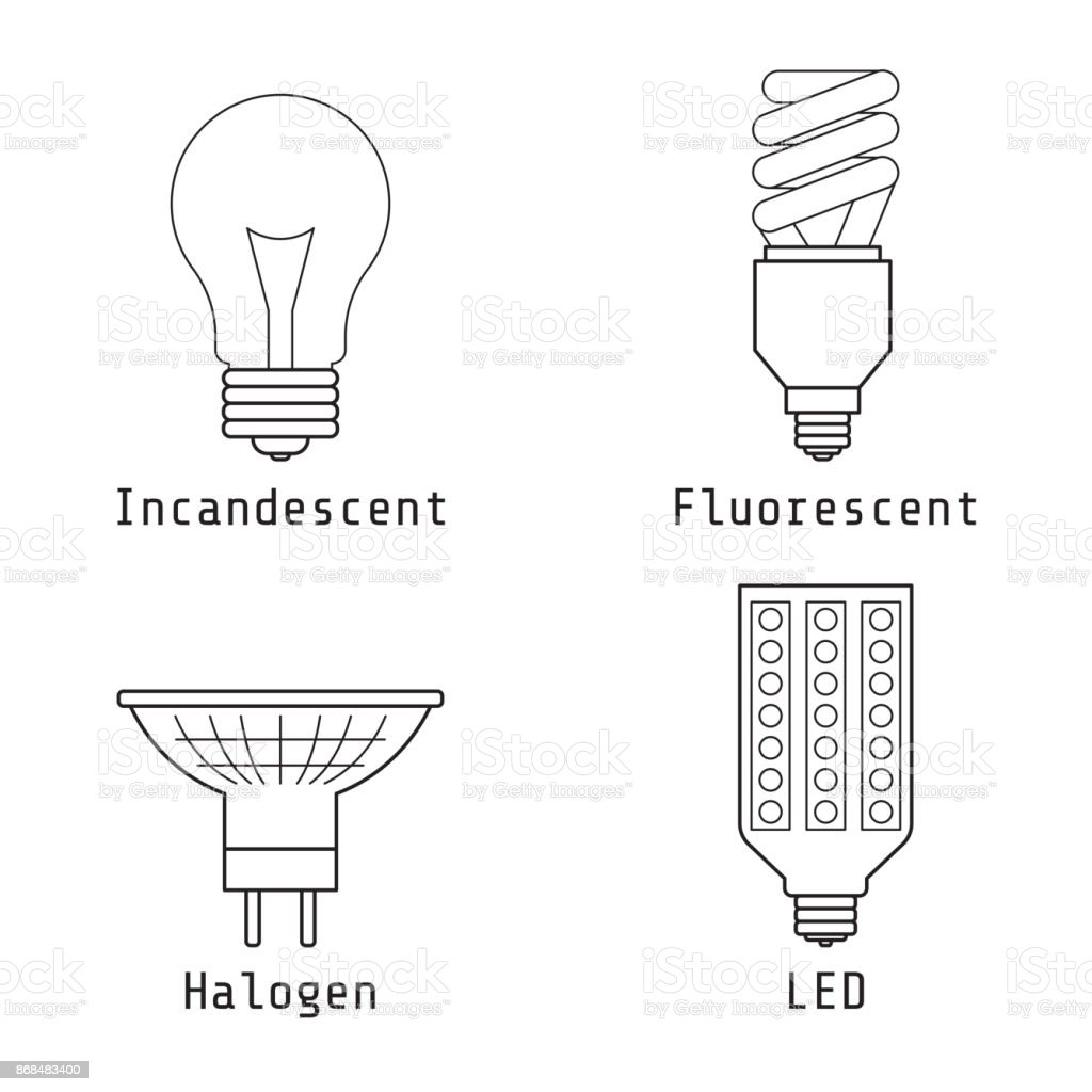 Halogen Glühbirne Led Incandescent Halogen Fluorescent Different Kind Of Lighting