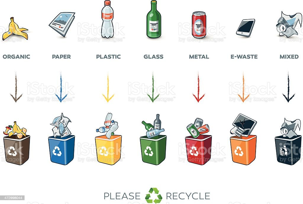 Royalty Free Food Waste Clip Art Vector Images
