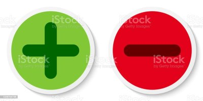 Set Of Flat Round Plus Minus Sign Icons Buttons Stickers Positive And Negative Symbols Stock ...