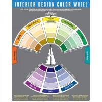 Color Wheel Company : Interior Design Color Wheel ...