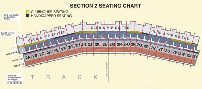 LV Motor Speedway Seating Chart - Las Vegas Sun News