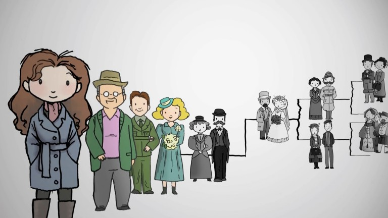 FamilySearch When Your Family Tree Is Empty!