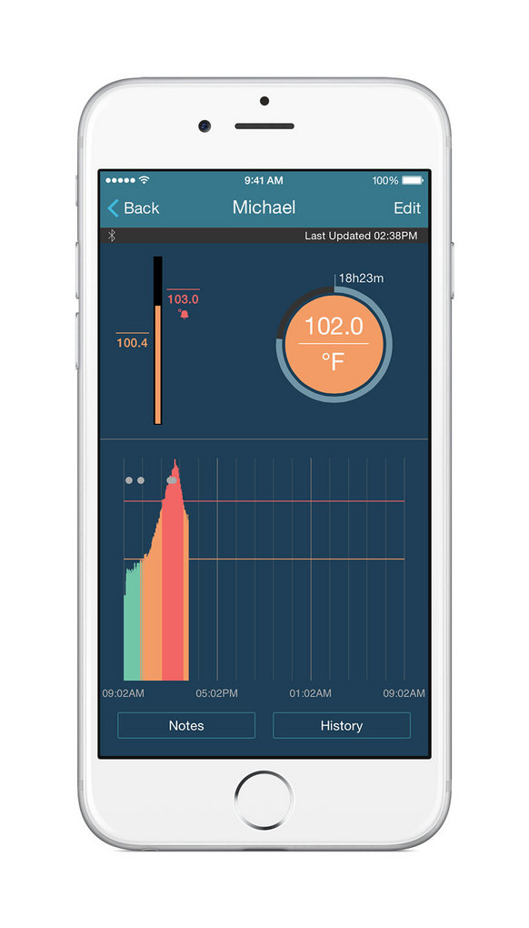 TempTraq Wireless, Wearable Thermometer Now Available