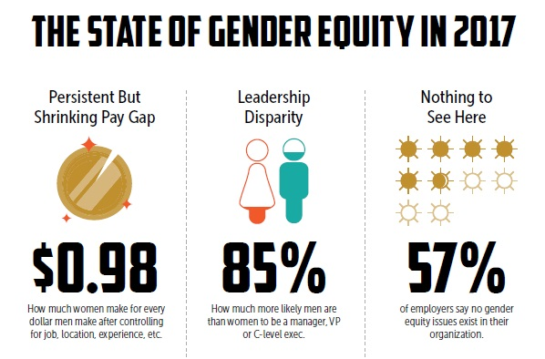 MEDIA ADVISORY; Gap Analysis What Equal Pay Day Gets Wrong