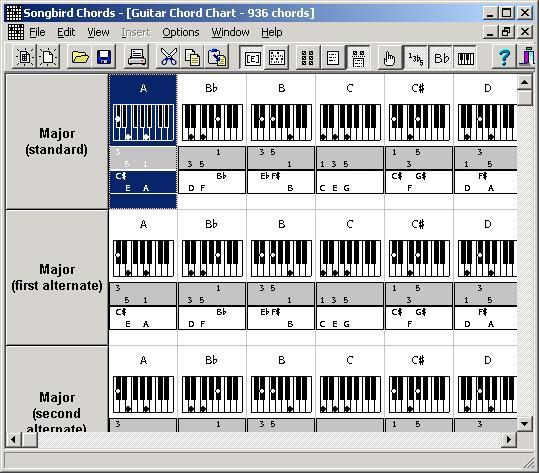 Piano : piano chords keyboard Piano Chords Keyboard or Piano ...