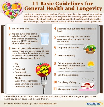 11 Basic Guidelines for General Health and Longevity ...