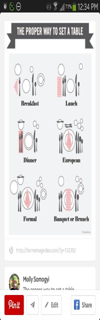 The proper way to set a table - Musely