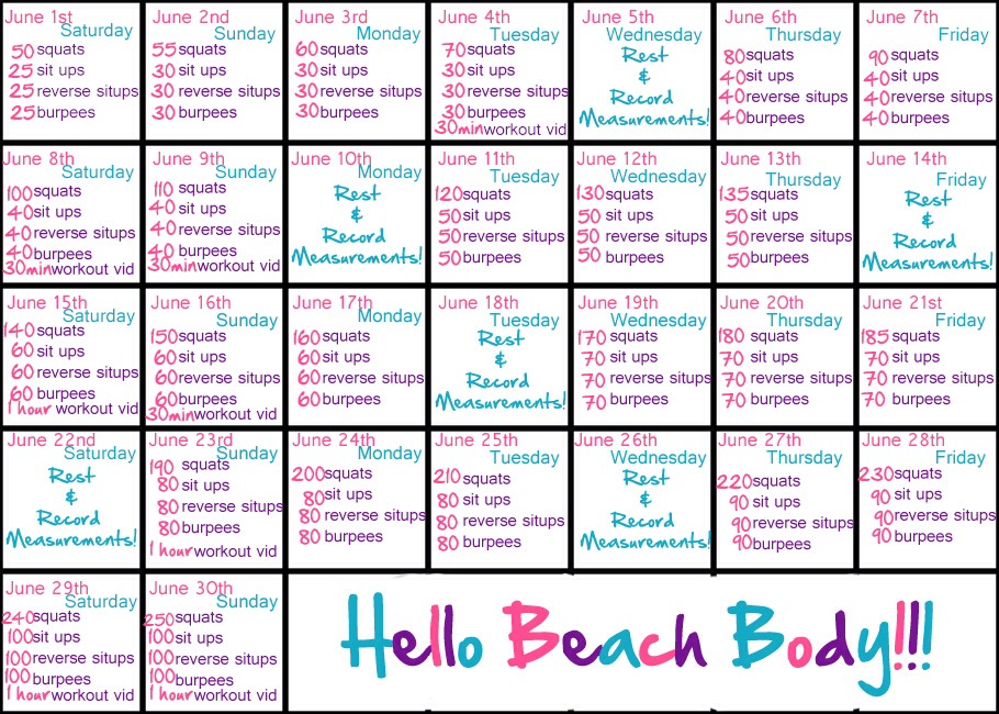 7 Beach Ready Body Workouts by Pattie H - Musely